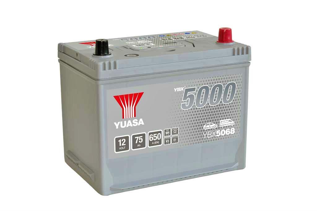 YBX5068