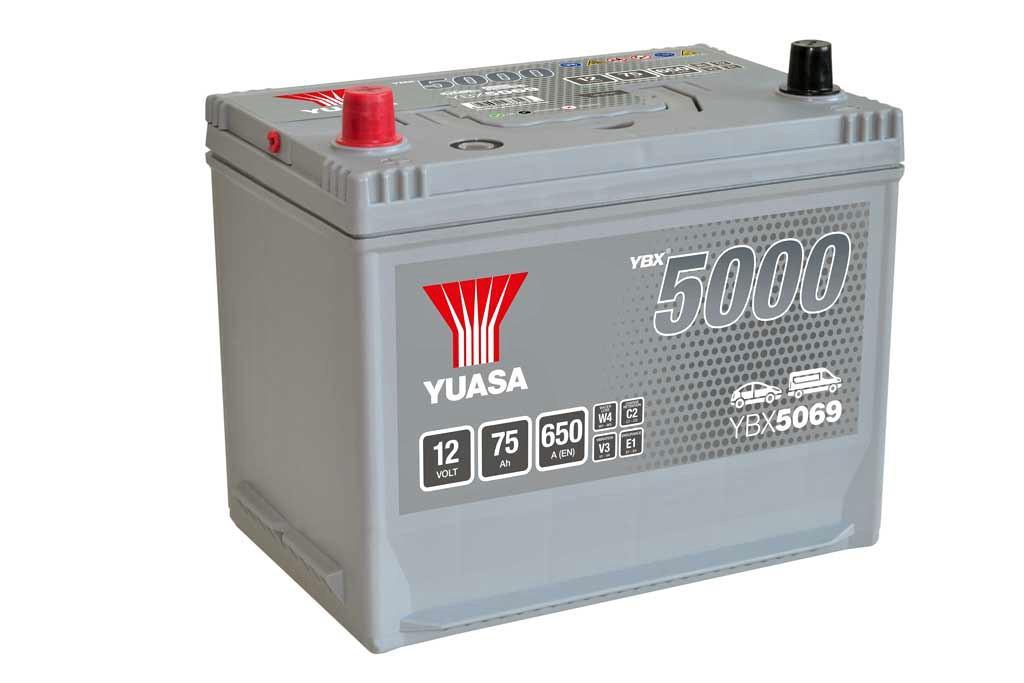YBX5069