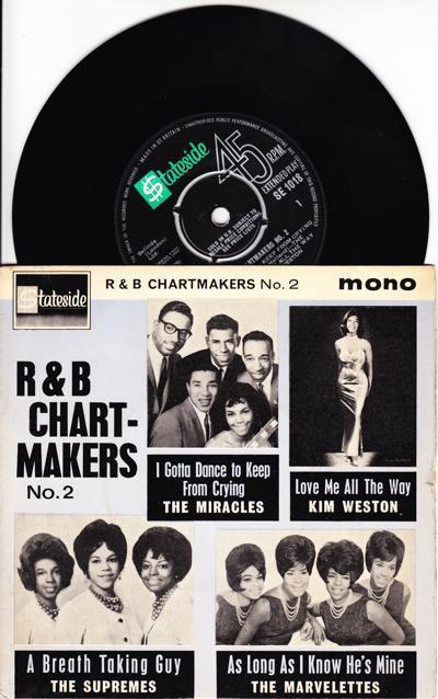 Chartmakers