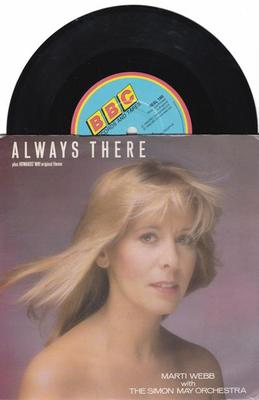 Image for Always There/ Howards Way Theme