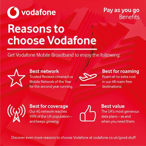 Vodaphone PAYG 4G Data SIM Pack with 15GB Data - 90 Days