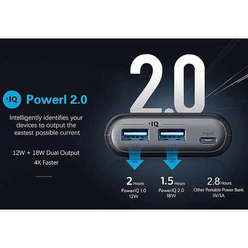 Anker PowerCore Select 3A 20000mAh Portable Power Bank with PowerIQ - Black