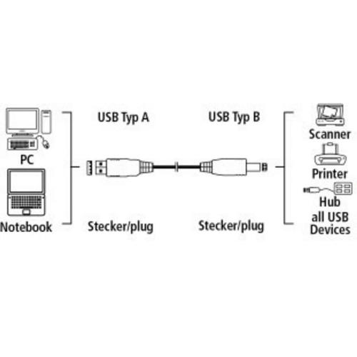 Hama USB Type A - USB Type B Cable - 1.8M