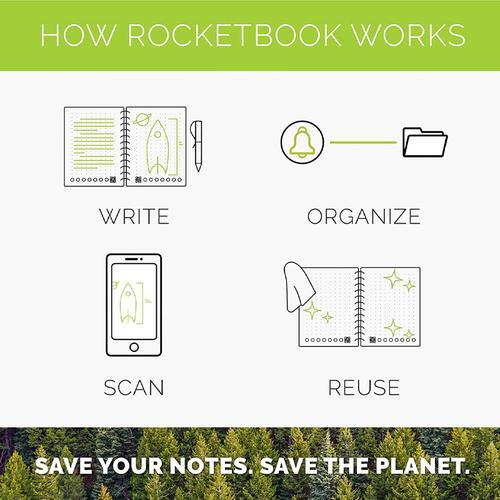 Rocketbook Everlast Smart Re-usable Notebook / Journal A4 - Infinity Black