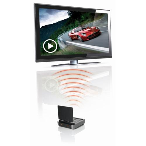 One For All Wireless TV Sender Share Your Pay TV Channels