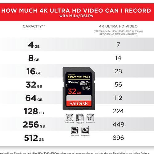 SanDisk 32GB Extreme PRO V30 SD Card (SDHC) UHS-I U3 - 95MB/s